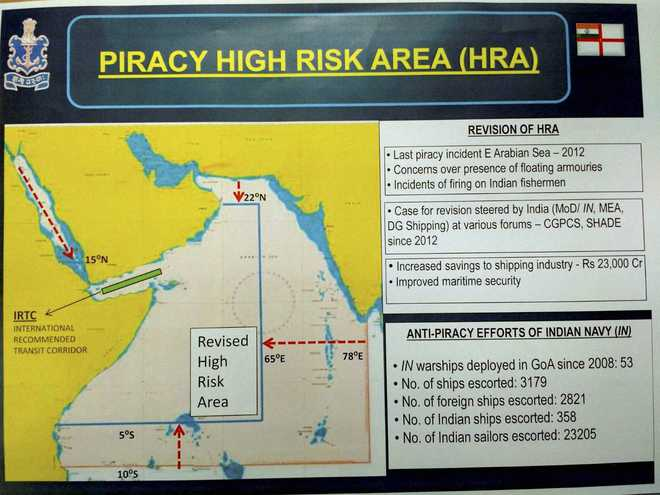 India's west coast no more in piracy High Risk Area; MEA welcomes the move