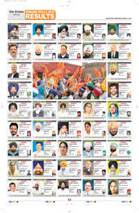Punjab 2012 election results