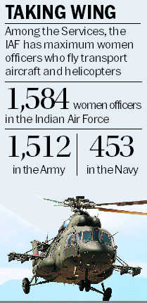 Direct entry for NCC girls as Air Force pilots in offing