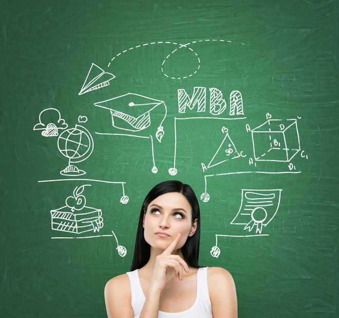 Managing MBA choice