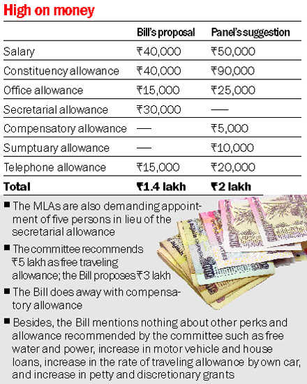 Assembly to take up Bill for hike in MLAs' salary today