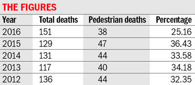 Pedestrian deaths ring alarm bells