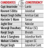Cong 4th list out; 3 seats still left