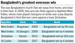 First big win for Bangla on foreign soil