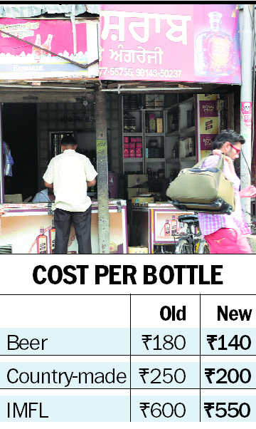 Liquor to be cheaper in Punjab