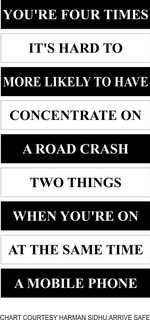 Distracted driving: Death wish