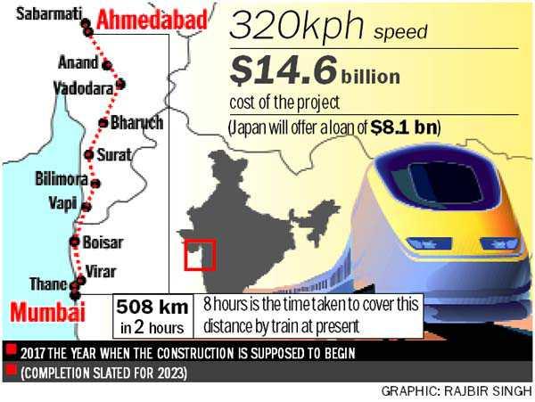 Sabarmati Ashram on bullet train's route