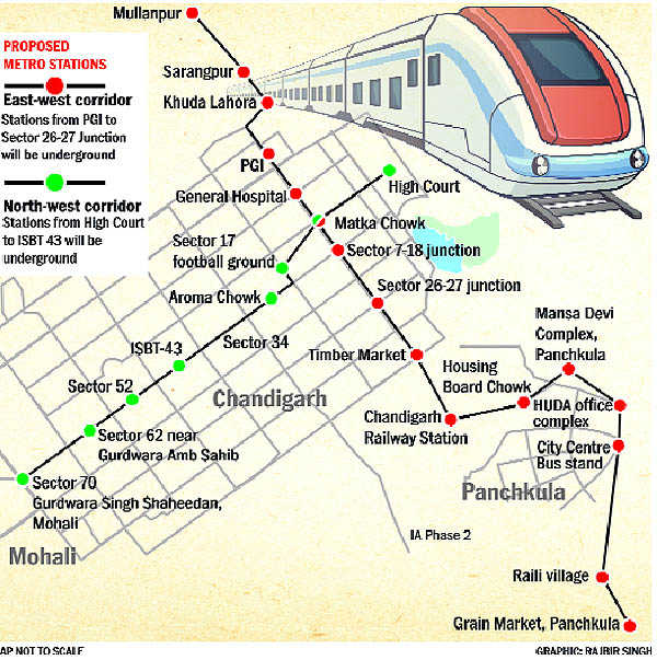 Finally, tricity gets Metro on track