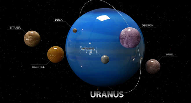 Jump to navigation jump to search. Uranus May Have Two Undiscovered Moons