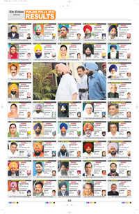 Punjab 2012 election results