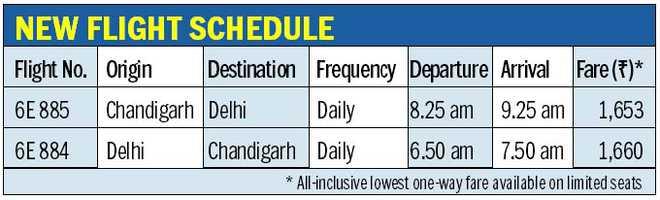 Now, more city-Delhi IndiGo flights