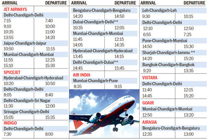 2a7bfa9f7079 Revised winter flight schedule out