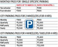 Pay double to park from today