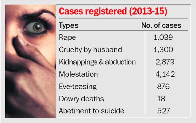 Conflict, modernisation fuel crime against Valley women