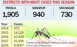 Punjab heading towards worst dengue outbreak