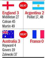 England edge past Argentina, Aussies dash French hopes