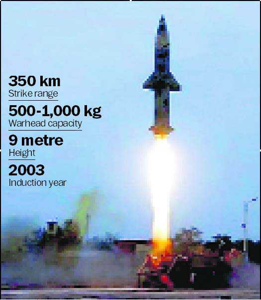 India successfully test-fires nuclear-capable Prithvi-II missile