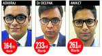 J&K-cadre IPS officer Utkarsh is city topper