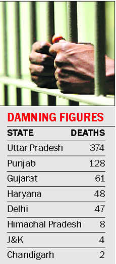 5 custodial deaths a day in 2017-18: Report