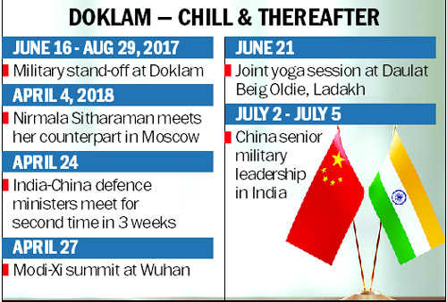 Top Army officer to lead team to Beijing for talks
