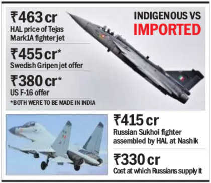 India-make equipment costlier, MoD asks why