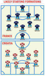 LIKELY STARTING XIs
