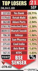 Sensex plunge rocks market