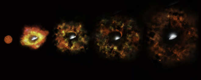 NASA telescopes capture birth of black hole or neutron star