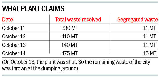 Jaypee plant disputes MC claim on sending segregated waste