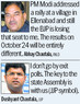 BJP set for Maharashtra, Haryana victory: Exit polls