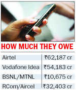 Pay revenue share dues as per SC order: DoT to telcos