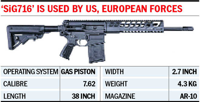 Nod to 73,000 US assault rifles for Army