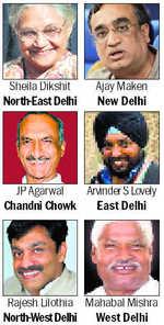 No truck with AAP, Congress fields Dikshit, Maken in Delhi