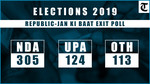 Most exit polls predict another term for PM Modi