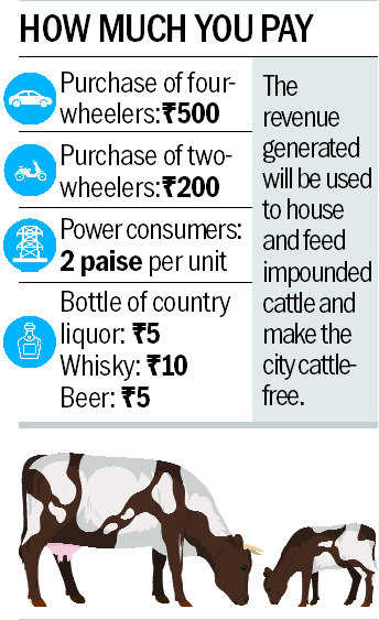 Brace for cow cess on power & liquor