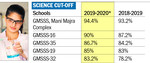 Commerce cut-off higher than science
