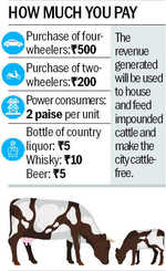 Brace for cow cess on power & liquor