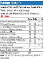 South Africa coast to 9-wicket win over Sri Lanka