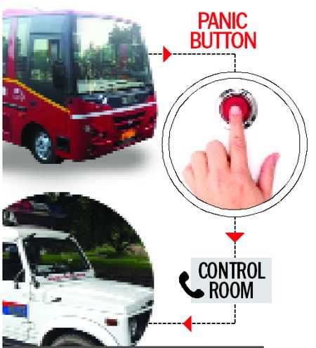 Panic button on new CTU buses