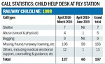 197 kids rescued from city rly station in a year