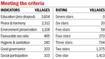 Turnaround: 465 villages have more girls than boys