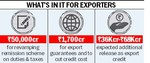 Rs 60,000-cr booster shot to push exports, housing